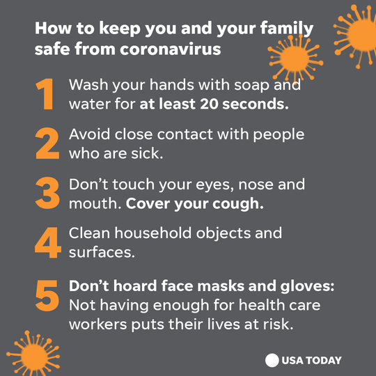 Tips to help prevent coronavirus: wash your hands with soap and water for at least 20 seconds, avoid close contact with people who are sick, don't touch your eyes, nose and mouth, cover your cough, and clean household objects and surfaces.