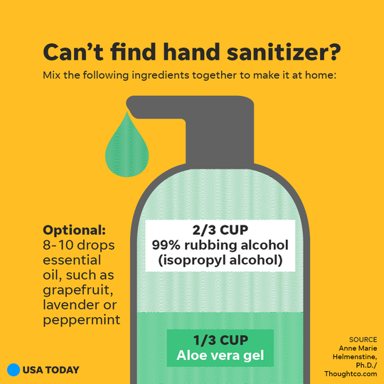 If you can't find hand sanitizer for coronavirus prep, you can make it at home. To make homemade hand sanitizer, use two-thirds cup of 99% rubbing alcohol and one-third cup of aloe vera gel. You can add 8 to 10 drops of essential oil like grapefruit, lavender or peppermint.
