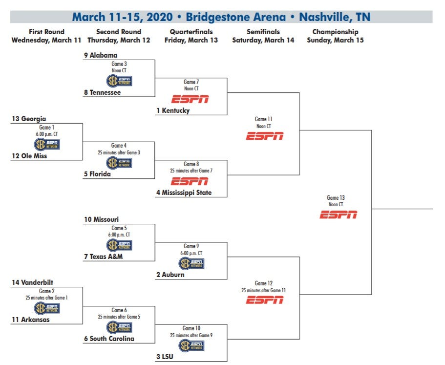 It's just a photo of Nit Bracket Printable throughout maui invitational