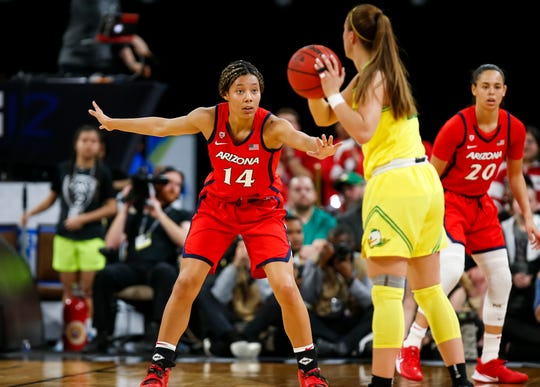 Mar 7, 2020; Las Vegas, NV, USA;  Arizona Wildcats forward Dominique McBryde (20) pressures Oregon Ducks guard Sabrina Ionescu (20) during the first half at Mandalay Bay Events Center. Mandatory Credit: Richard Brian-USA TODAY Sports