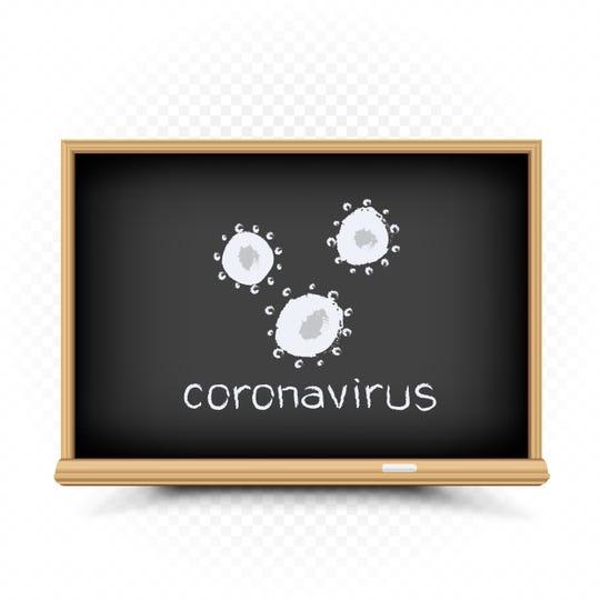 Coronavirus illustration and text drawn on chalkboard. School epidemic infection warning sign