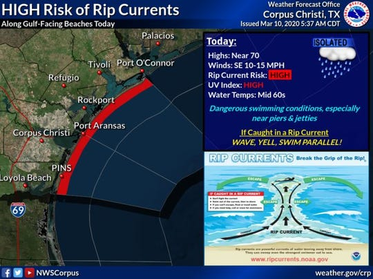 The National Weather Service of Corpus Christi is warning of dangerous swimming conditions along Gulf-facing beaches,especially nearjetties, inlets, and piers.