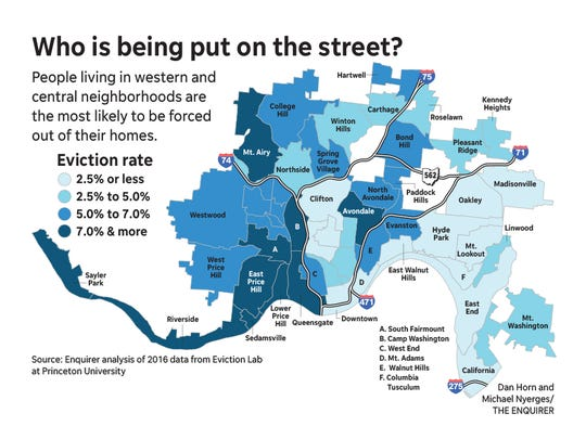 Where renters are being evicted in Cincinnati.