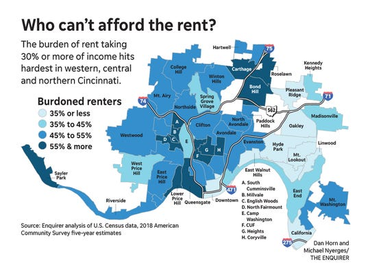 Where burdened renters are in Cincinnati.