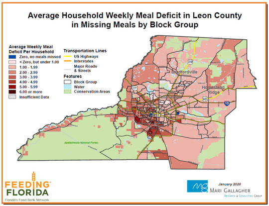 Leon County's average household weekly meal deficit according to Feeding Florida.