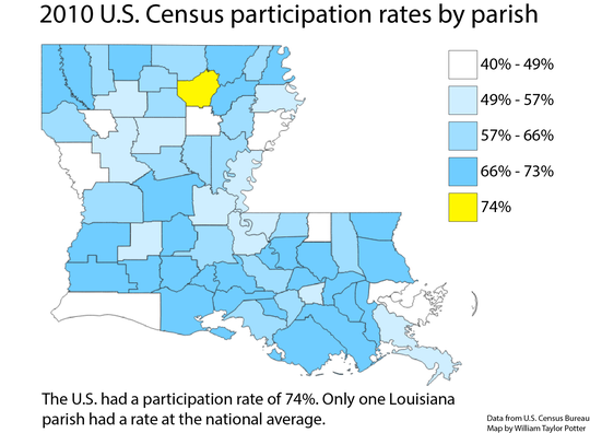The national participation rate for the 2010 was 74%, and only one Louisiana parish had a rate at or above the national rate.