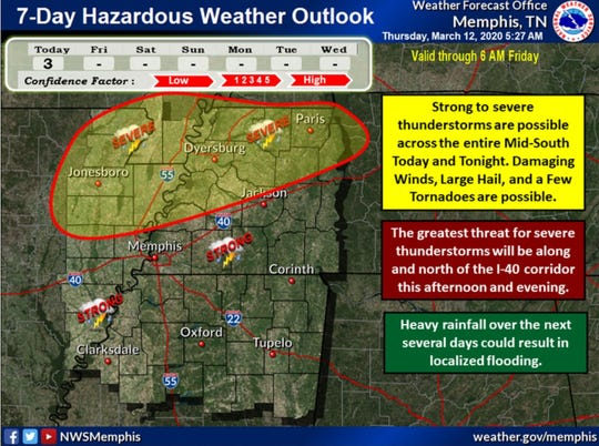 Strong to severe thunderstorm warning for Mid-South