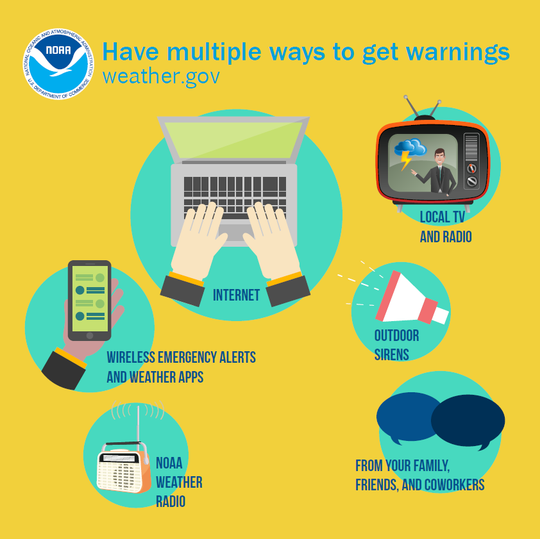 National Weather Service tornado infographic illustrating how to get severe weather alerts.