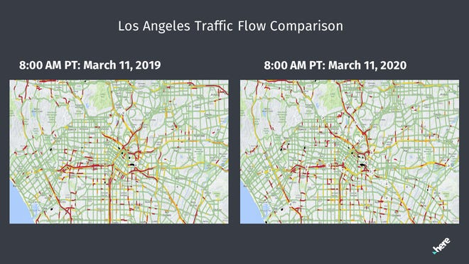 Highway traffic in Los Angeles has fallen amid the coronavirus outbreak. This map, created by location data firm HERE Technologies, shows the difference in traffic between March 11, 2020, and March 11, 2019. Red shows heavy congestion, yellow shows moderate congestion and green shows no congestion. (Black indicates road closure or construction.) Traffic on the core highways of Los Angeles has declined 13%.