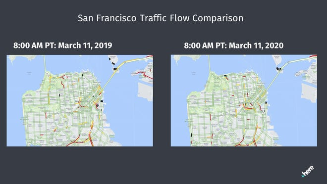 Highway traffic in San Francisco has fallen sharply amid the coronavirus outbreak. This map, created by location data firm HERE Technologies, shows the difference in traffic between March 11, 2020, and March 11, 2019. Red shows heavy congestion, yellow shows moderate congestion and green shows no congestion. (Black indicates road closure or construction.) Traffic on the core highways of San Francisco has declined 59%.