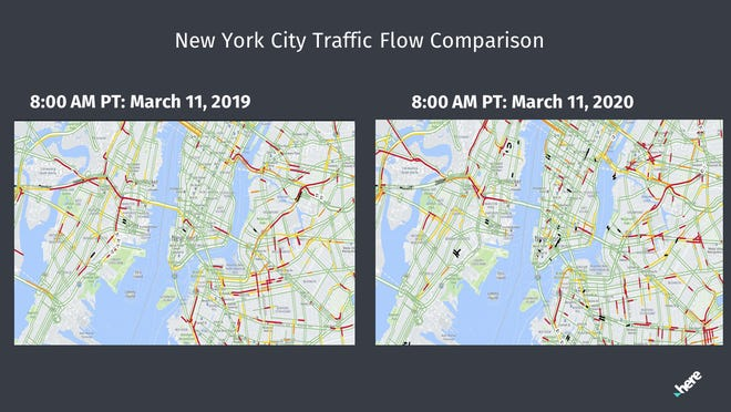 Highway traffic in New York has fallen amid the coronavirus outbreak. This map, created by location data firm HERE Technologies, shows the difference in traffic between March 11, 2020, and March 11, 2019. Red shows heavy congestion, yellow shows moderate congestion and green shows no congestion. (Black indicates road closure or construction.) Traffic on the core highways of New York has declined 10%.
