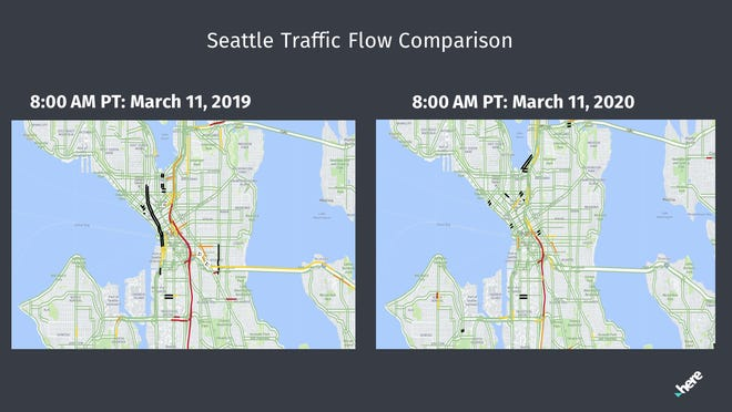 Highway traffic in Seattle, which has been hit hard by the coronavirus outbreak, has fallen sharply. This map, created by location data firm HERE Technologies, shows the difference in traffic between March 11, 2020, and March 11, 2019. Red shows heavy congestion, yellow shows moderate congestion and green shows no congestion. (Black indicates road closure or construction.) Traffic on the core highways of Seattle has declined 64%.