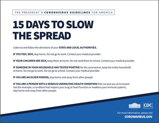 The Centers for Disease Control and Prevention has launched a campaign to slow the spread of the coronavirus in 15 days.