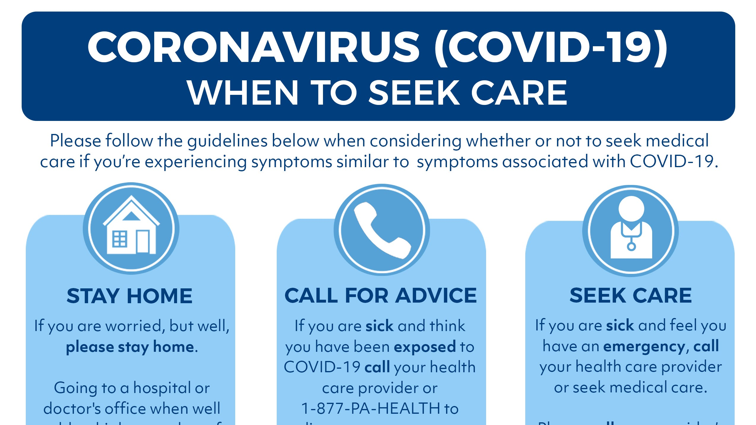Coronavirus Symptoms Should You Get Tested Or Is It Allergies