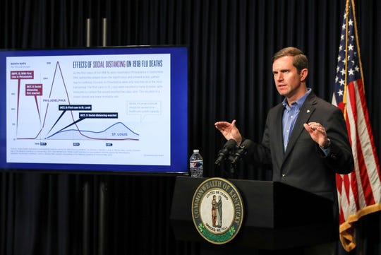 With a graphic detailing the effects of social distancing had on the 1918 flu deaths, Kentucky Gov. Andy Beshear updated the Commonwealth during a press conference late Tuesday afternoon with visuals and graphs about dealing with the coronavirus outbreak.  March 17, 2020.