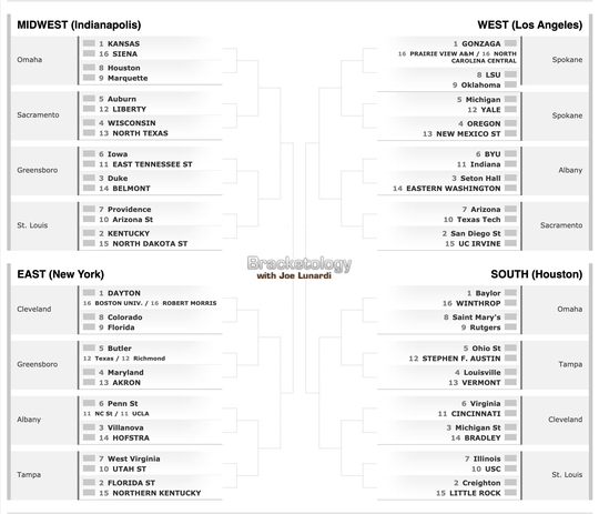 ESPN bracketologist Joe Lunardi's final NCAA tournament field projection.
