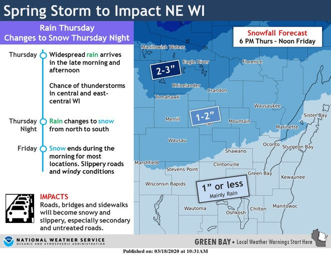 Areas in north and central Wisconsin could see between 1 and 3 inches of snow from Thursday evening into Friday morning.
