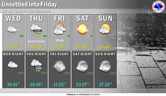 Rain and possibly thunderstorms are forecast for southern Wisconsin Wednesday and Thursday.