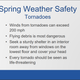 Spring Weather Safety from the National Weather Service.