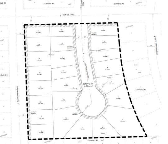 Documents show 24 lots planned as a part of the South Eastern Development Foundation's plans to redevelop the former Boys and Girls Club campus into a residential neighborhood.