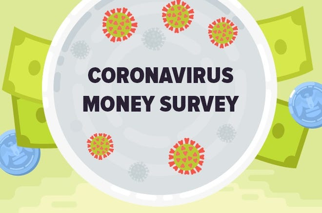 WalletHub conducted a survey which found 28 percent of Americans list the coronavirus as their number one source of stress.
