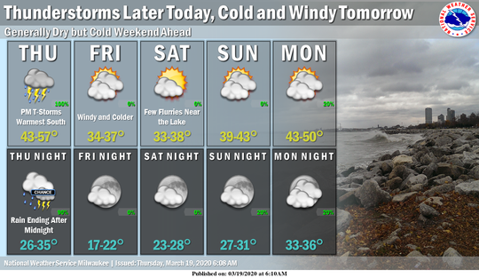 Cold and windy weather will return to southern Wisconsin on Friday.