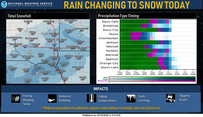Sioux Falls could see anywhere from 1 to 2 inches of snow Thursday evening into Friday morning as a late season winter storm moves through the area, the National Weather Service states.