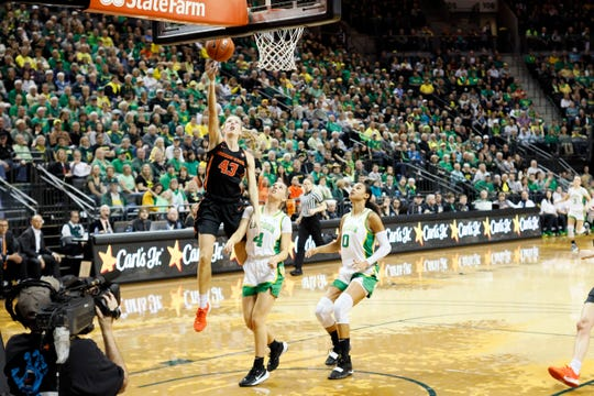 Oregon State guard Jasmine Simmons (43), from Australia, made the decision to stay in the states and wait out coronavirus instead of returning home. Mandatory Credit: Soobum Im-USA TODAY Sports ORG XMIT: USATSI-413005 ORIG FILE ID:  20200124_gma_ai1_254.jpg