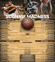 Sconnie Madness: An all-time bracket of Wisconsin college basketball teams. It doesn't feel right to go through March without filling out a bracket. So we put one together featuring the best state college teams of all-time.