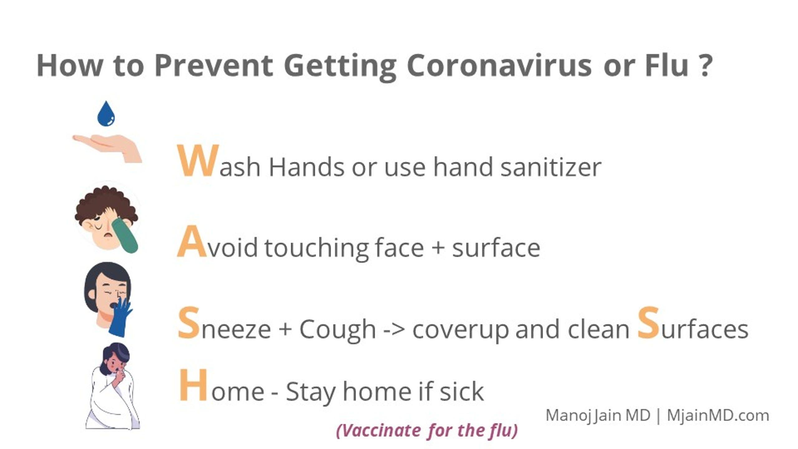 Coronavirus Response PowerPoint presentation by Dr. Manoj Jain and Alisa Haushalter