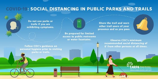 A graphic showing social distancing for public parks and trails