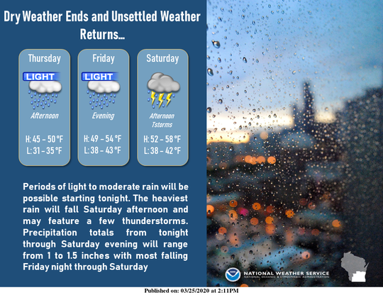 Rain is forecast off and on in southern Wisconsin Thursday through Saturday.