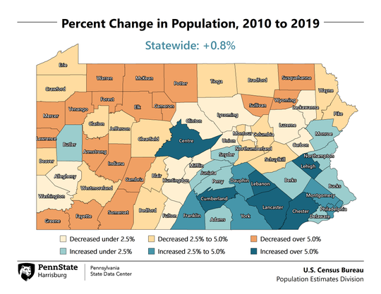 Counties in central Pennsylvania are growing, according to U.S. Census Bureau