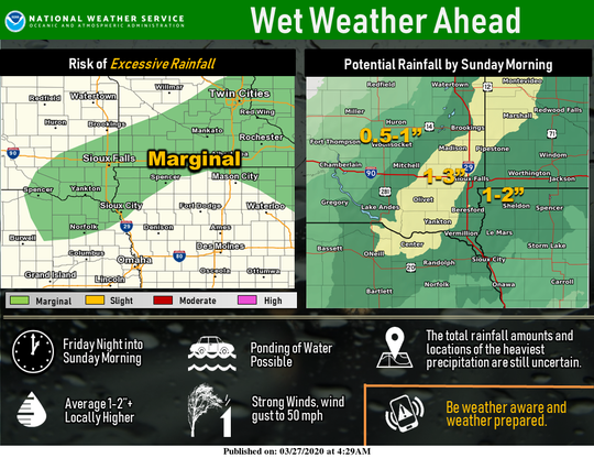 Sioux Falls could see anywhere from 1 to 3 inches of rainfall by Sunday morning as a strong low pressure system moves through the region Friday night into Sunday morning, the National Weather Service of Sioux Falls states.