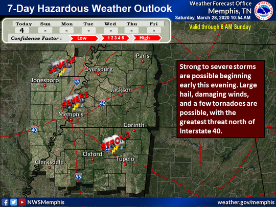 Severe weather in Memphis is likely late Saturday afternoon.