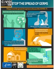 Prevention tips have been created in both English and Navajo languages to help educate the public about COVID-19.