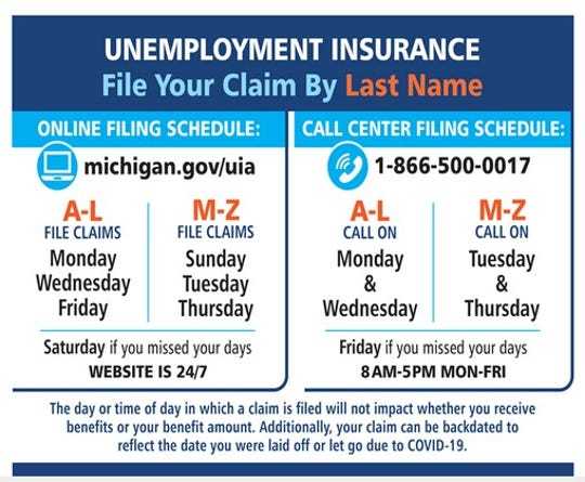 A graphic from Michigan's Unemployment Insurance Agency explains a new process through which the state is asking people to file claims on different days of the week based on their last names. The process is meant to help deal with the high demand for unemployment benefits.