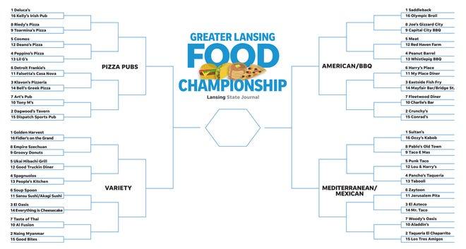 Greater Lansing Food Championship bracket