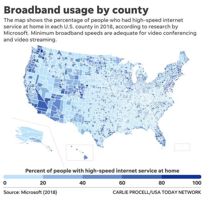 Broadband usage by county