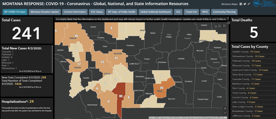 The above chart shows the latest COVID-19 numbers for Montana.