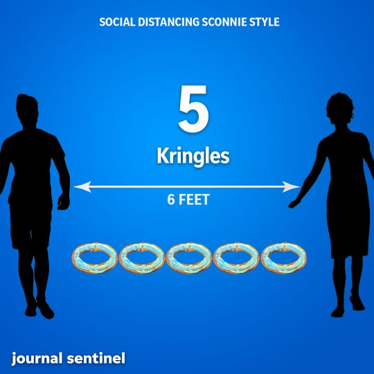 Social Distancing, Sconnie Style: A kringle measures about 14 inches across, so five kringles equals about 6 feet.
