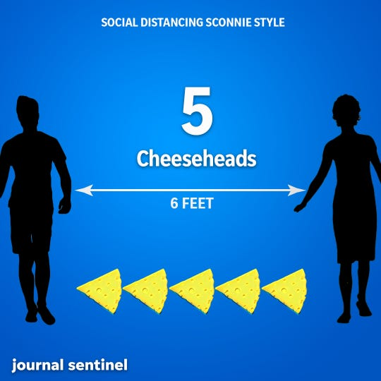 Social Distancing, Sconnie Style: Foam cheeseheads measure about 14 inches long, so five cheeseheads (plus a couple extra inches) equals 6 feet.