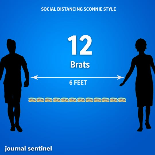 Social Distancing, Sconnie Style: Brats are about 6 inches long, so 12 brats are equal to 6 feet.
