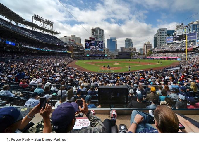 For the Win ranks all 30 stadiums in Major League Baseball for the 2020 season. Where is the Arizona Diamondbacks' stadium, Chase Field?