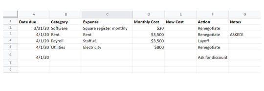 Here is an example spreadsheet businesses can use to trim expenses.