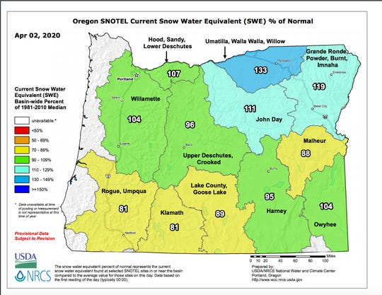 Oregon snowpack has reached normal levels.