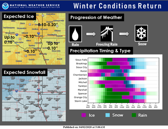 A late winter storm system will bring freezing rain to the area Thursday afternoon, which will change into snow overnight.