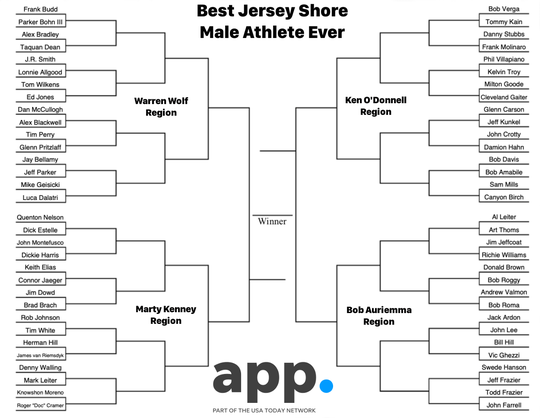 First round matchups in our bracket to decide the top Jersey Shore male athlete ever.