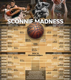 Sconnie Madness Final version: An all-time bracket of Wisconsin college basketball teams.