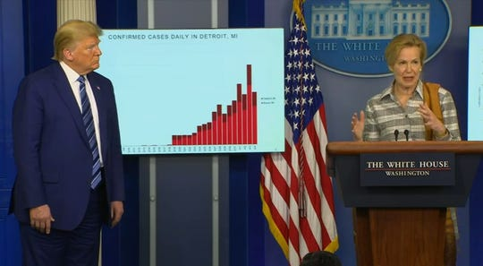 President Donald Trump and Dr. Deborah Birx, White House coronavirus response coordinator, stand in front of a chart of COVID-19 cases in the Detroit area during a briefing on Sunday, April 5, 2020.